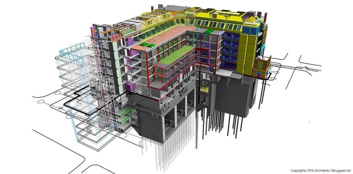 IoT Construction BIM